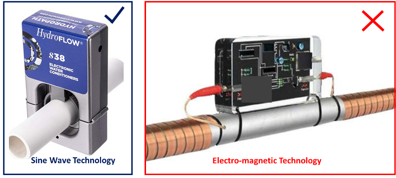 sine wave vs electro-magnets